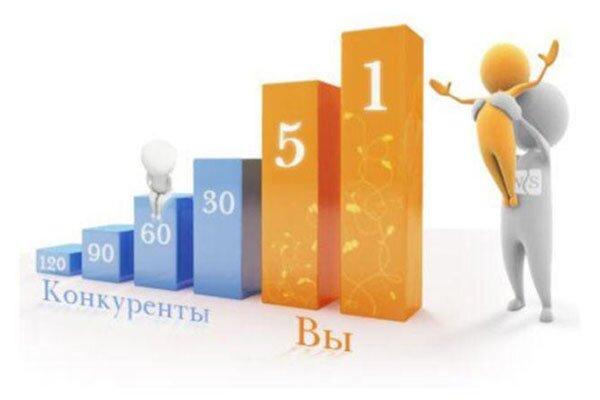 Продвижение сайтов в поисковых системах Яндекс, Google, Mail, Rambler